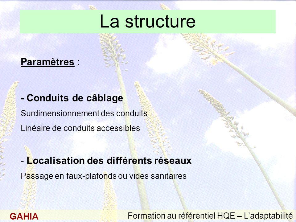 GAHIA Formation au référentiel HQE – Ladaptabilité La structure Paramètres : - Conduits de câblage Surdimensionnement des conduits Linéaire de conduits accessibles - Localisation des différents réseaux Passage en faux-plafonds ou vides sanitaires