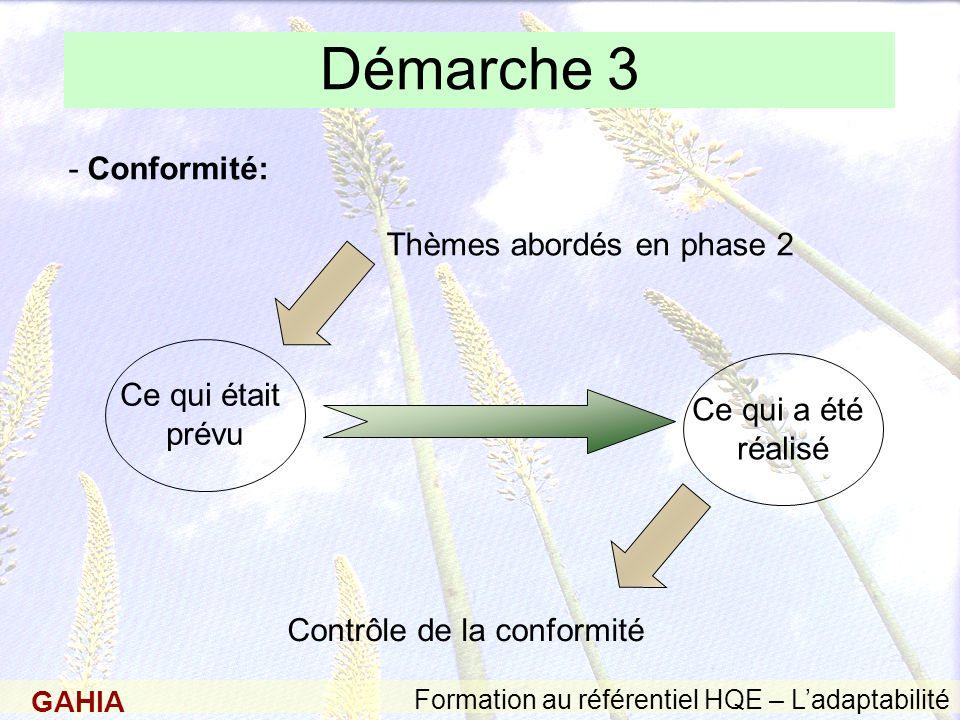 GAHIA Formation au référentiel HQE – Ladaptabilité Démarche 3 Thèmes abordés en phase 2 Contrôle de la conformité Ce qui était prévu Ce qui a été réal