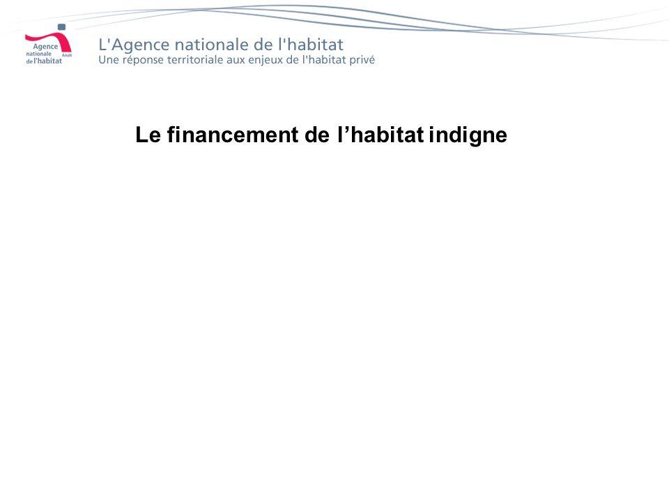 Le financement de lhabitat indigne