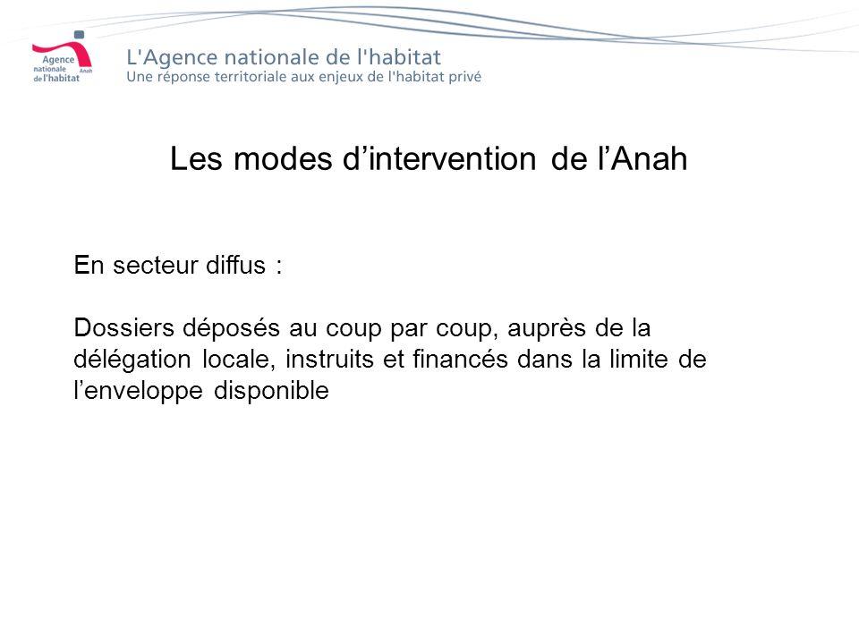 Les modes dintervention de lAnah En secteur diffus : Dossiers déposés au coup par coup, auprès de la délégation locale, instruits et financés dans la limite de lenveloppe disponible