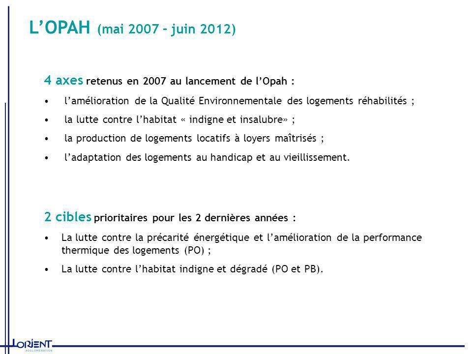 4 axes retenus en 2007 au lancement de lOpah : lamélioration de la Qualité Environnementale des logements réhabilités ; la lutte contre lhabitat « ind
