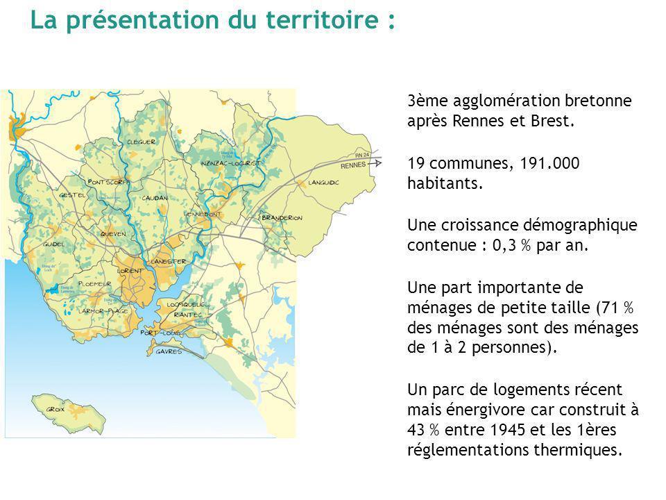 3ème agglomération bretonne après Rennes et Brest. 19 communes, 191.000 habitants. Une croissance démographique contenue : 0,3 % par an. Une part impo