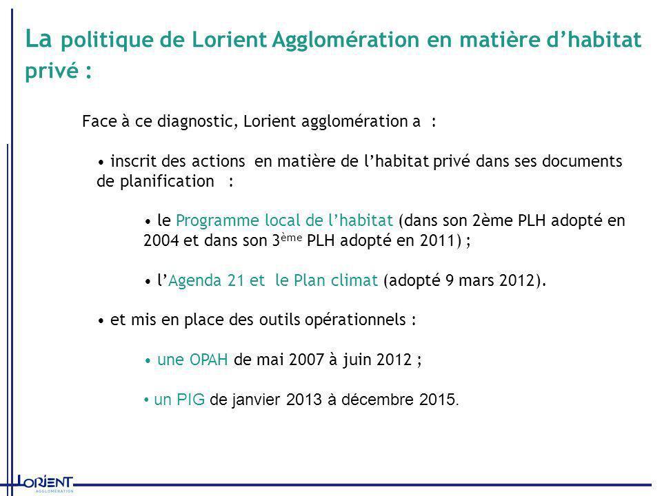 La politique de Lorient Agglomération en matière dhabitat privé : Face à ce diagnostic, Lorient agglomération a : inscrit des actions en matière de lh