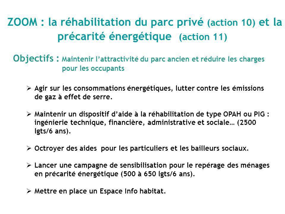 ZOOM : la réhabilitation du parc privé (action 10) et la précarité énergétique (action 11) Agir sur les consommations énergétiques, lutter contre les