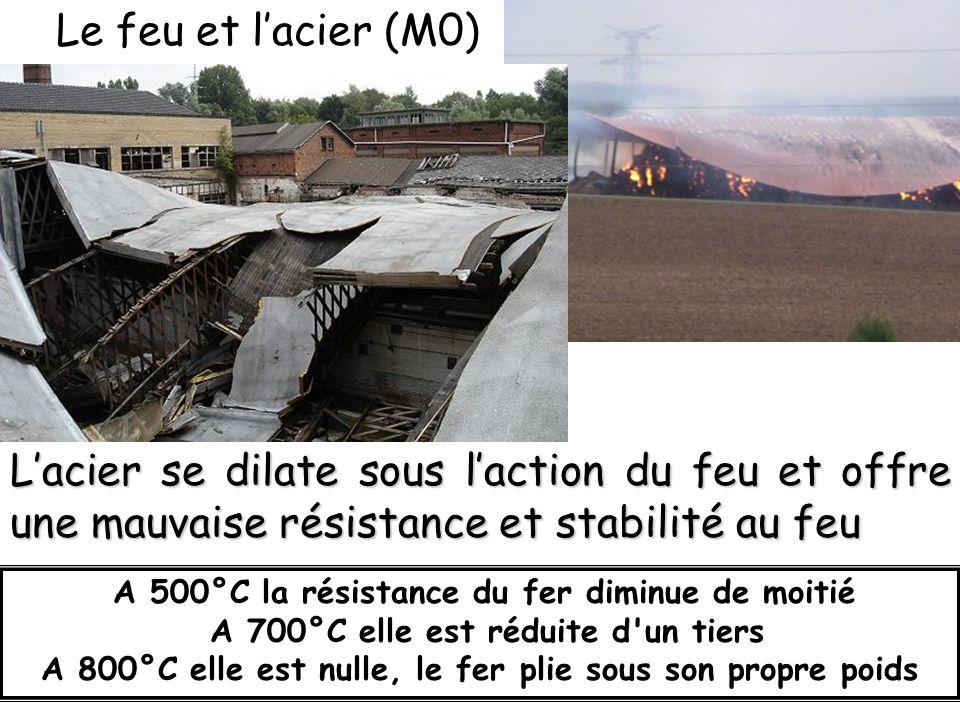 Le feu et lacier (M0) Lacier se dilate sous laction du feu et offre une mauvaise résistance et stabilité au feu A 500°C la résistance du fer diminue de moitié A 700°C elle est réduite d un tiers A 800°C elle est nulle, le fer plie sous son propre poids
