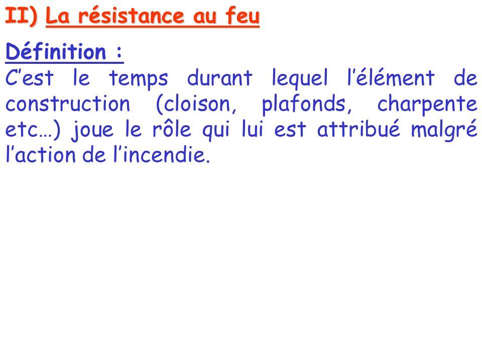 II) La résistance au feu Définition : Cest le temps durant lequel lélément de construction (cloison, plafonds, charpente etc…) joue le rôle qui lui est attribué malgré laction de lincendie.