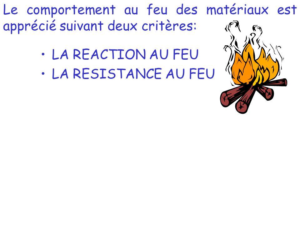 Le comportement au feu des matériaux est apprécié suivant deux critères: LA REACTION AU FEU LA RESISTANCE AU FEU