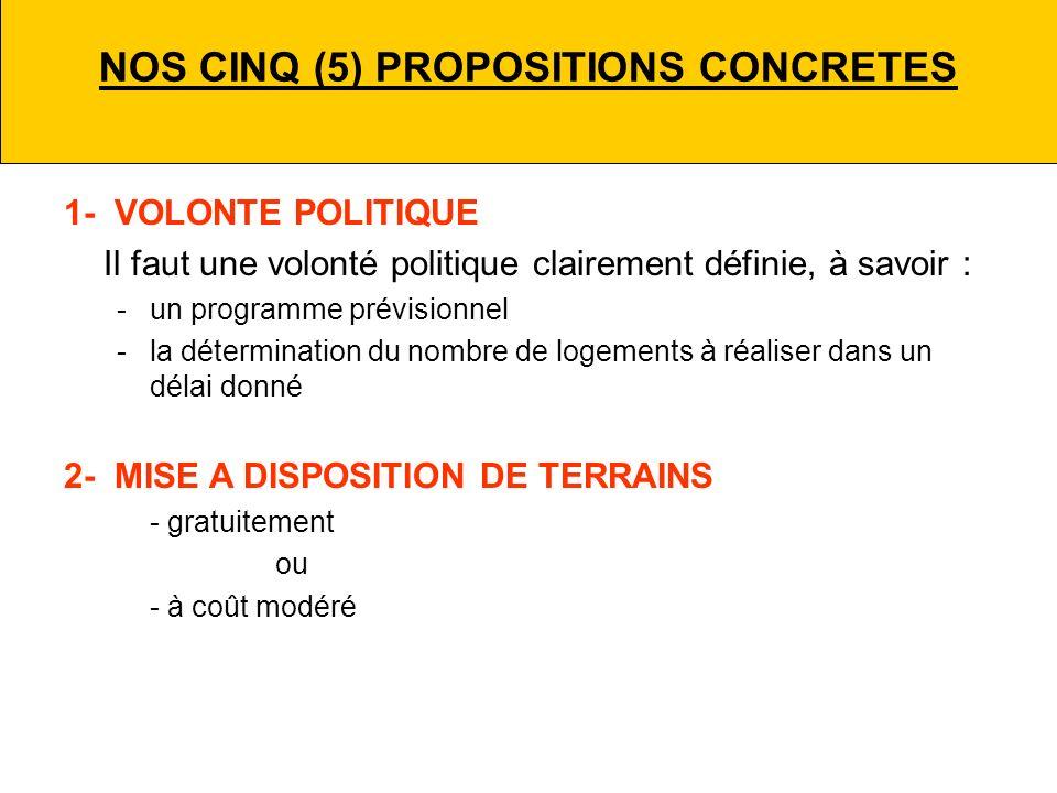 NOS CINQ (5) PROPOSITIONS CONCRETES 1- VOLONTE POLITIQUE Il faut une volonté politique clairement définie, à savoir : -un programme prévisionnel -la d