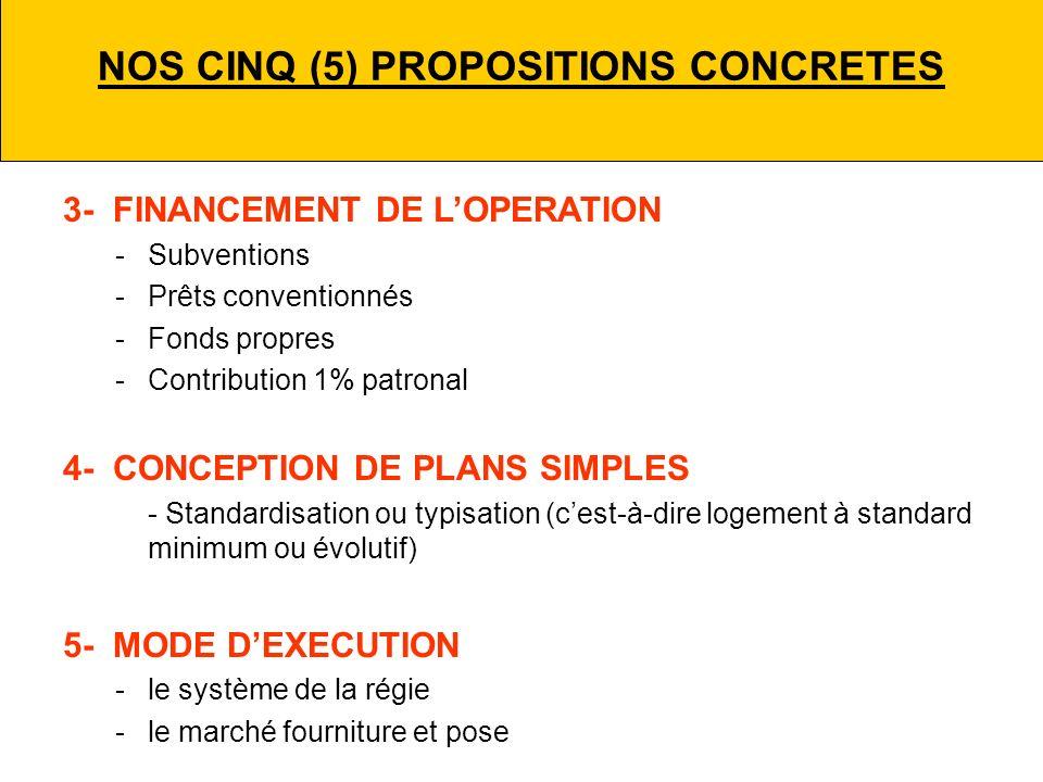 NOS CINQ (5) PROPOSITIONS CONCRETES 3- FINANCEMENT DE LOPERATION -Subventions -Prêts conventionnés -Fonds propres -Contribution 1% patronal 4- CONCEPT