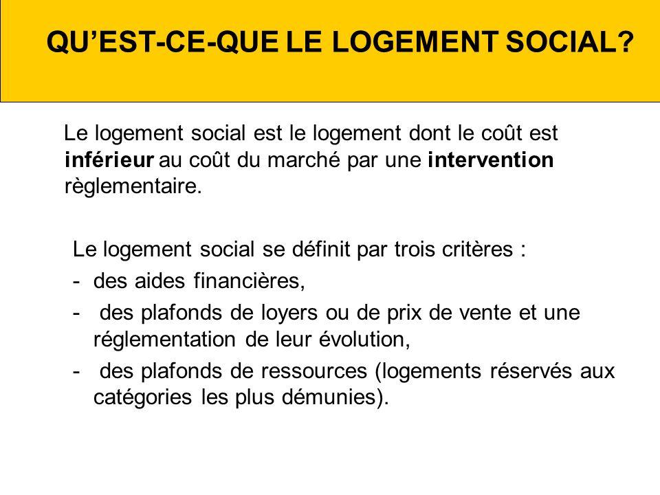 QUEST-CE-QUE LE LOGEMENT SOCIAL? Le logement social est le logement dont le coût est inférieur au coût du marché par une intervention règlementaire. L