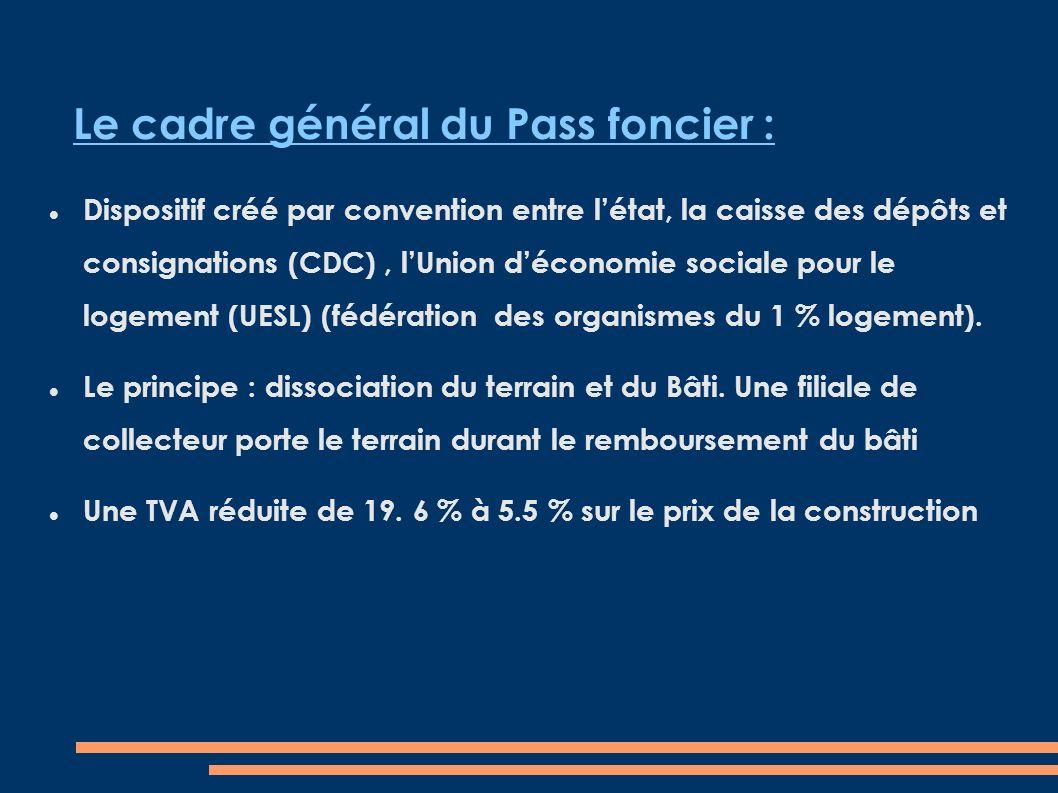 Le cadre général du Pass foncier : Dispositif créé par convention entre létat, la caisse des dépôts et consignations (CDC), lUnion déconomie sociale pour le logement (UESL) (fédération des organismes du 1 % logement).