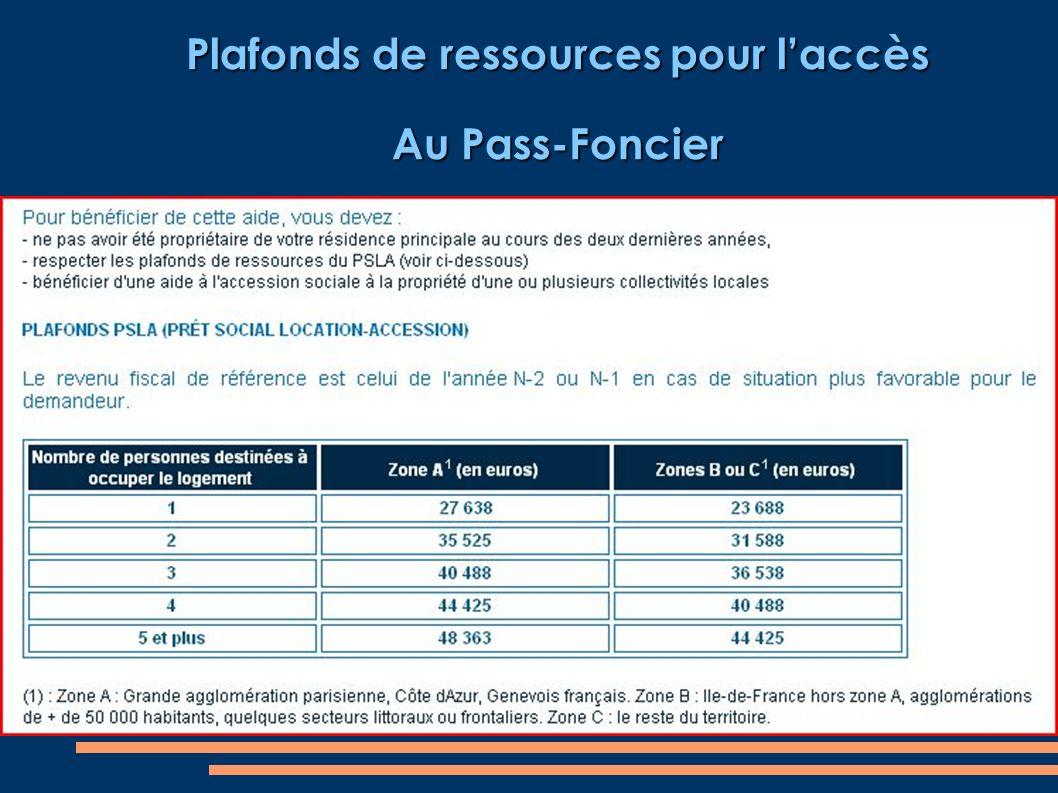 Plafonds de ressources pour laccès Au Pass-Foncier