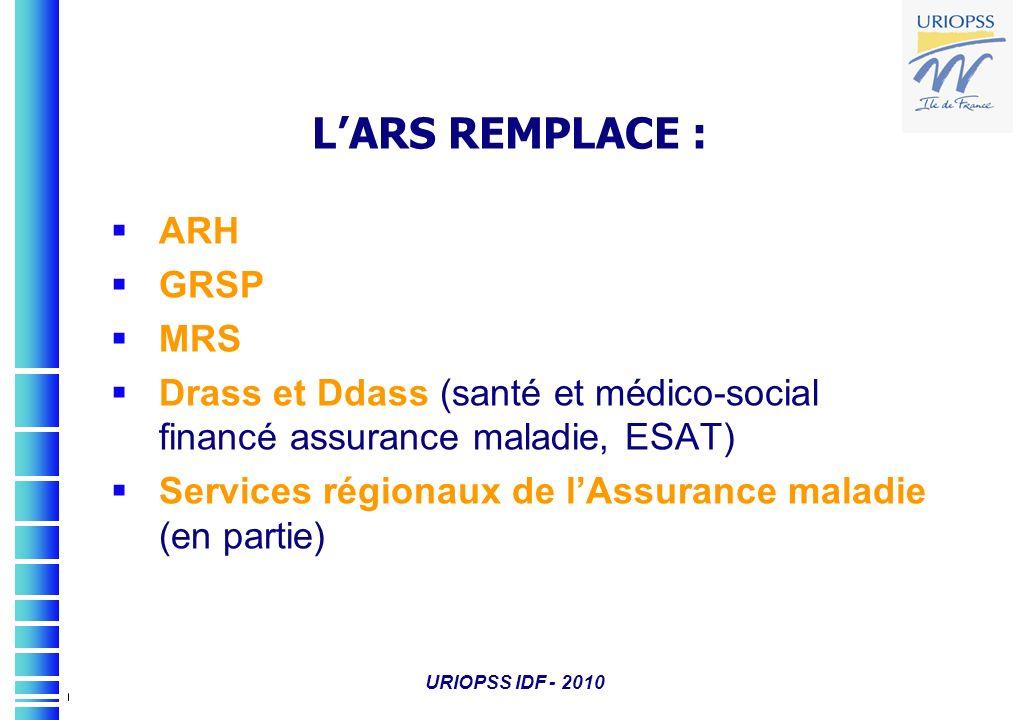 URIOPSS IDF - 2010 LARS REMPLACE : ARH GRSP MRS Drass et Ddass (santé et médico-social financé assurance maladie, ESAT) Services régionaux de lAssuran