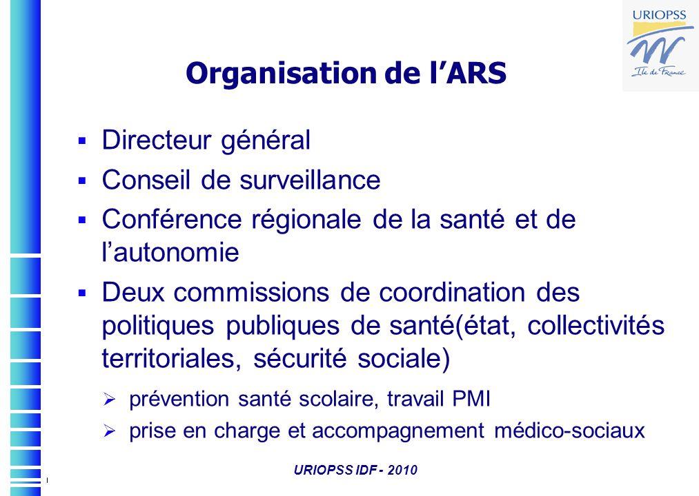 URIOPSS IDF - 2010 Organisation de lARS Directeur général Conseil de surveillance Conférence régionale de la santé et de lautonomie Deux commissions d