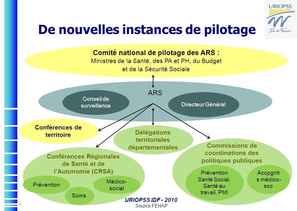 URIOPSS IDF - 2010 De nouvelles instances de pilotage Source FEHAP Comité national de pilotage des ARS : Ministres de la Santé, des PA et PH, du Budge