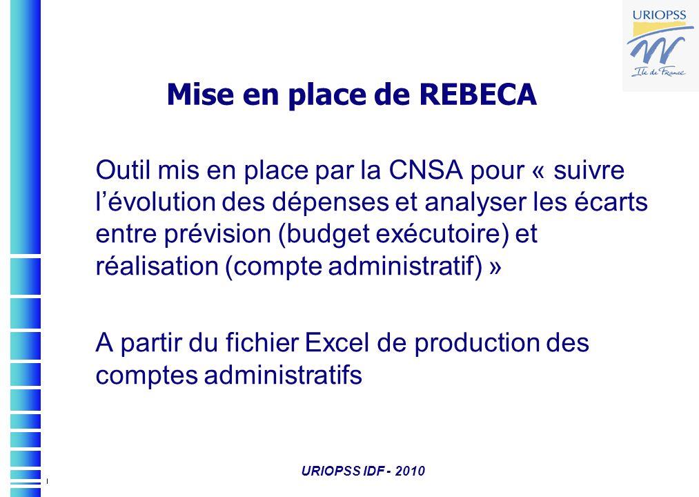 Mise en place de REBECA Outil mis en place par la CNSA pour « suivre lévolution des dépenses et analyser les écarts entre prévision (budget exécutoire