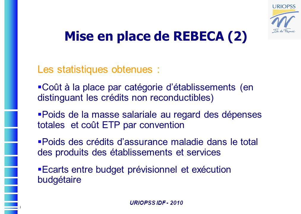 Mise en place de REBECA (2) Les statistiques obtenues : Coût à la place par catégorie détablissements (en distinguant les crédits non reconductibles)
