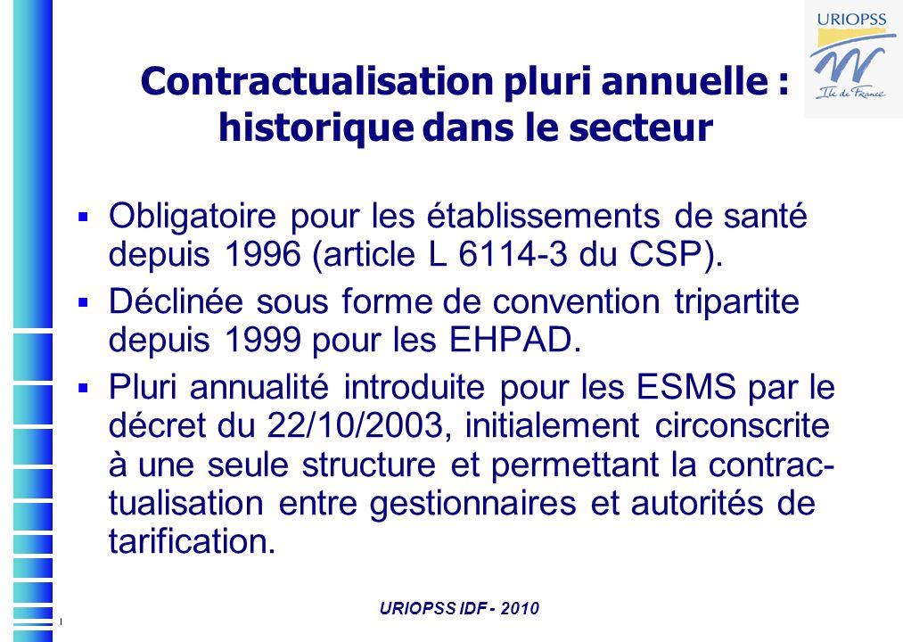 URIOPSS IDF - 2010 Contractualisation pluri annuelle : historique dans le secteur Obligatoire pour les établissements de santé depuis 1996 (article L