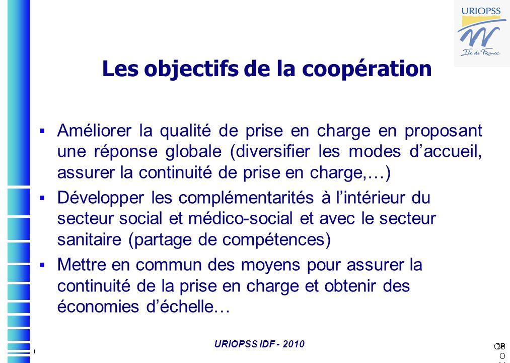 URIOPSS IDF - 2010 CP O M et co op éra tio n – CP O M – 20 09 36 Les objectifs de la coopération Améliorer la qualité de prise en charge en proposant