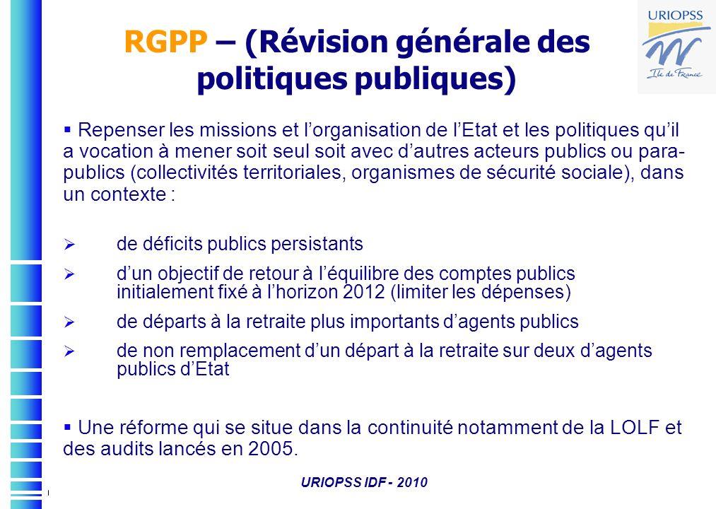 Repenser les missions et lorganisation de lEtat et les politiques quil a vocation à mener soit seul soit avec dautres acteurs publics ou para- publics