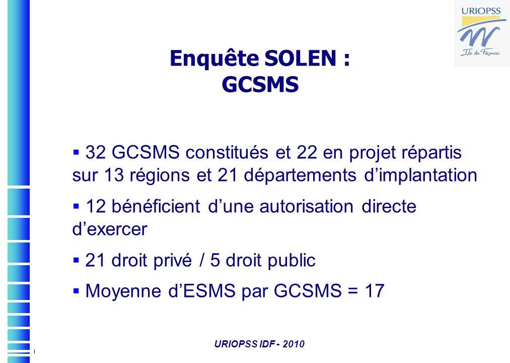 URIOPSS IDF - 2010 Enquête SOLEN : GCSMS 32 GCSMS constitués et 22 en projet répartis sur 13 régions et 21 départements dimplantation 12 bénéficient d