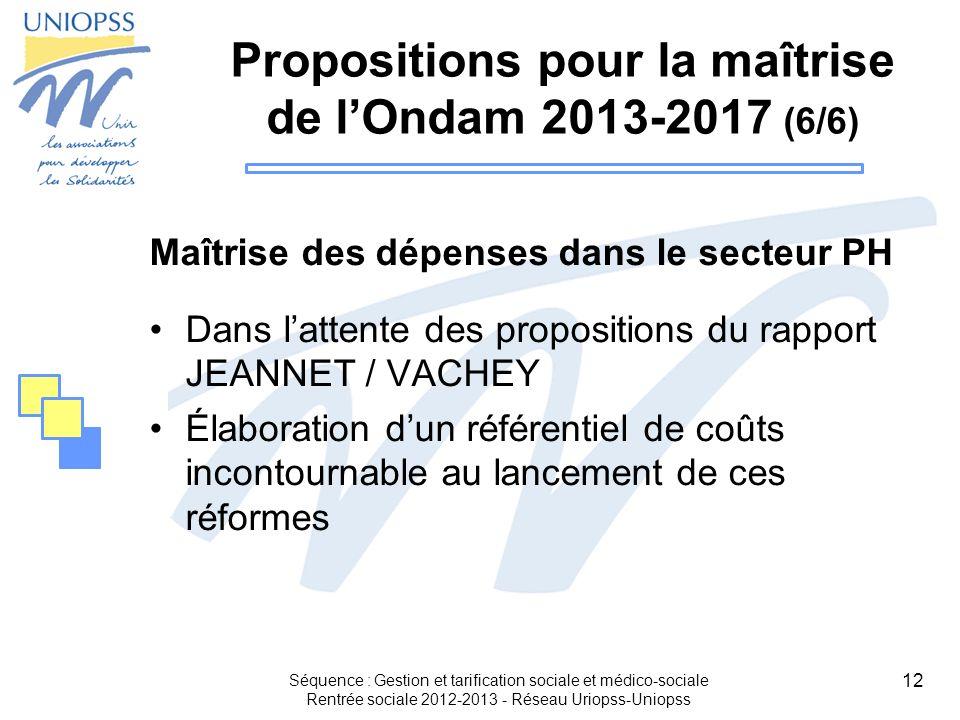 12 Propositions pour la maîtrise de lOndam 2013-2017 (6/6) Maîtrise des dépenses dans le secteur PH Dans lattente des propositions du rapport JEANNET