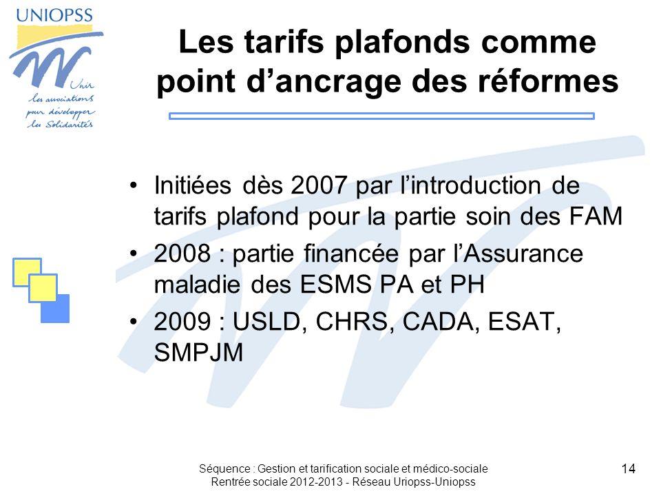14 Les tarifs plafonds comme point dancrage des réformes Initiées dès 2007 par lintroduction de tarifs plafond pour la partie soin des FAM 2008 : part