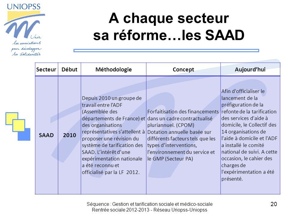 20 A chaque secteur sa réforme…les SAAD SecteurDébutMéthodologieConceptAujourdhui SAAD2010 Depuis 2010 un groupe de travail entre lADF (Assemblée des