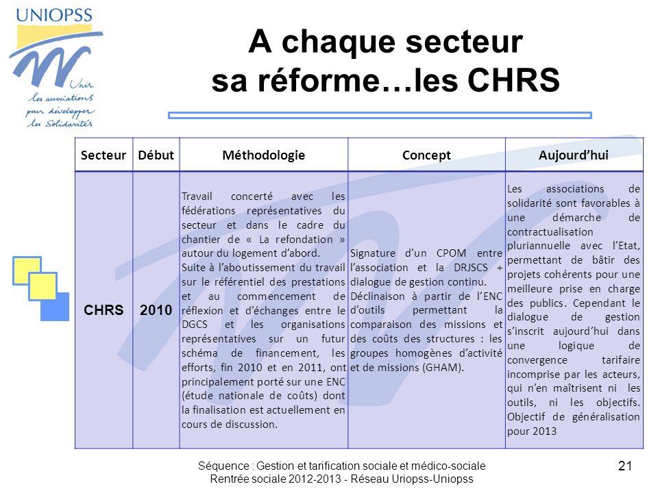 21 A chaque secteur sa réforme…les CHRS SecteurDébutMéthodologieConceptAujourdhui CHRS2010 Travail concerté avec les fédérations représentatives du se