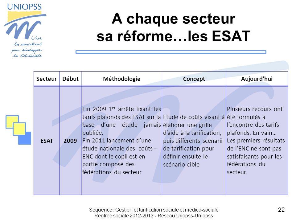 22 A chaque secteur sa réforme…les ESAT SecteurDébutMéthodologieConceptAujourdhui ESAT2009 Fin 2009 1 er arrête fixant les tarifs plafonds des ESAT su