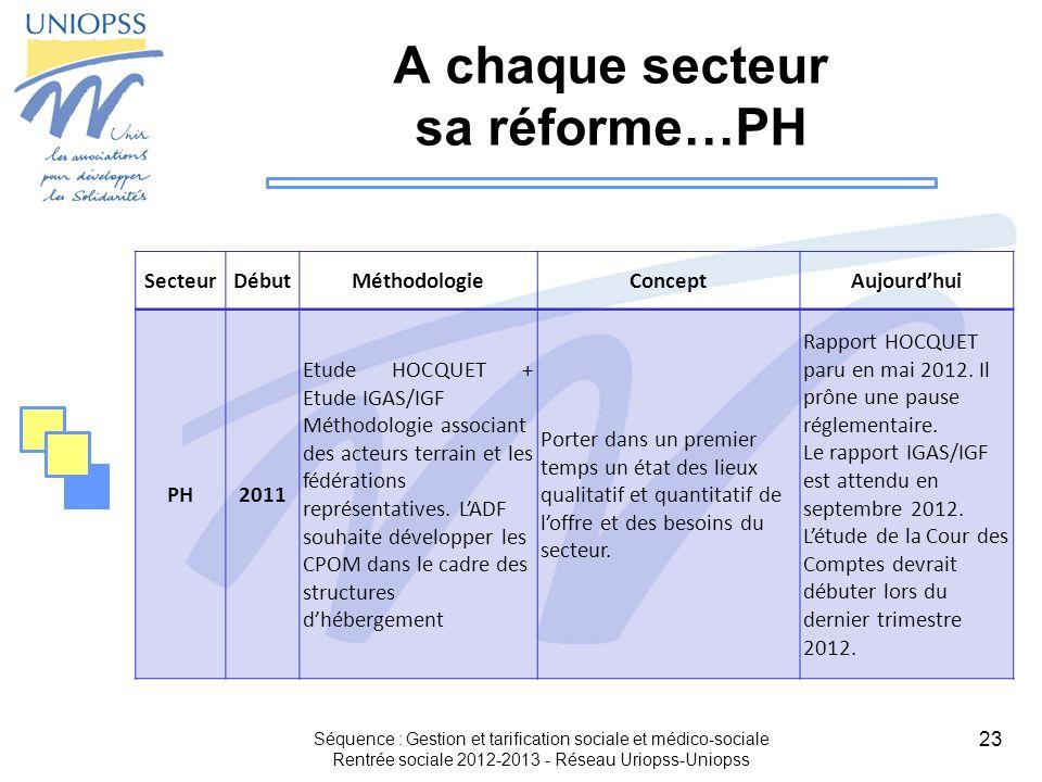 23 A chaque secteur sa réforme…PH SecteurDébutMéthodologieConceptAujourdhui PH2011 Etude HOCQUET + Etude IGAS/IGF Méthodologie associant des acteurs t