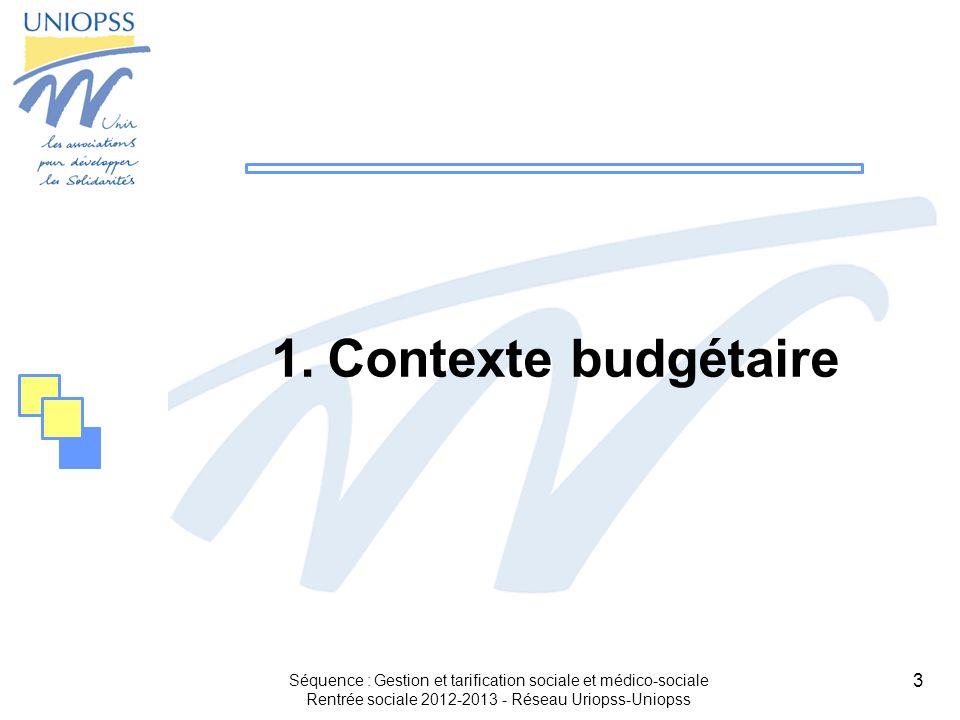 34 Schéma de la révision du mode dallocation Séquence : Gestion et tarification sociale et médico-sociale Rentrée sociale 2012-2013 - Réseau Uriopss-Uniopss
