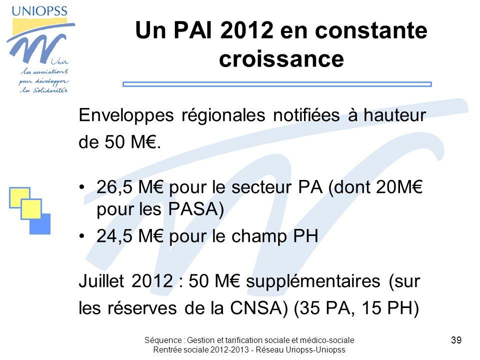 39 Un PAI 2012 en constante croissance Enveloppes régionales notifiées à hauteur de 50 M. 26,5 M pour le secteur PA (dont 20M pour les PASA) 24,5 M po