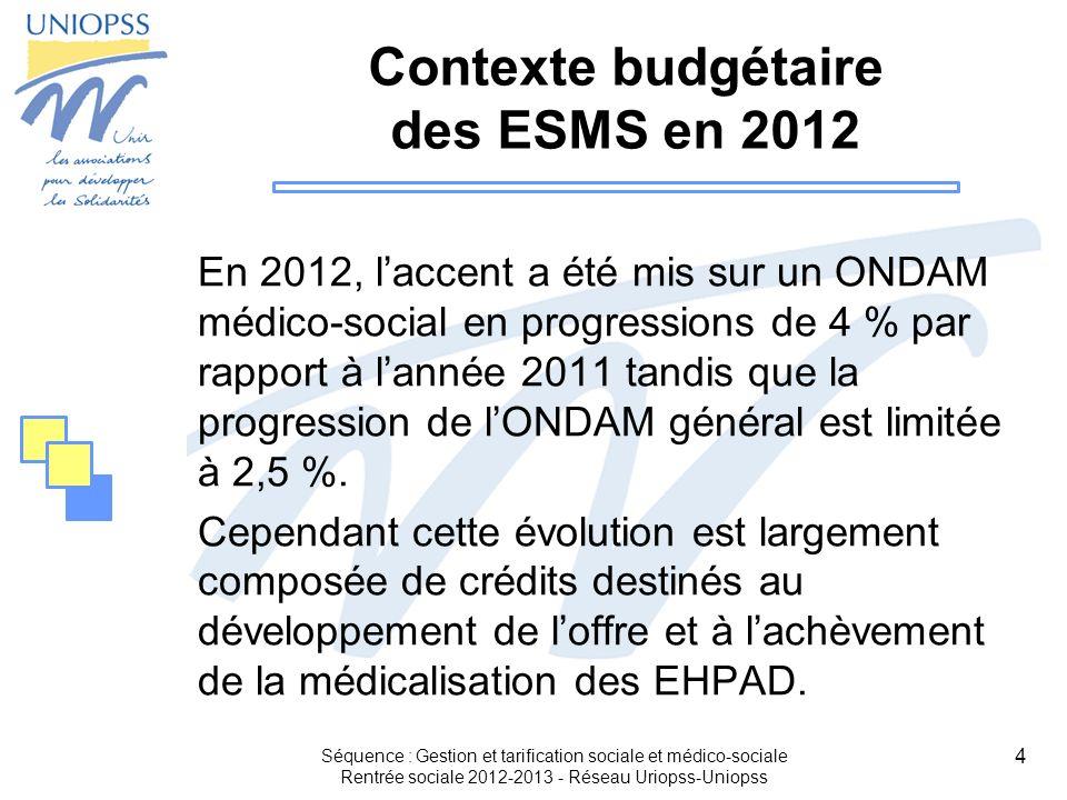 4 Contexte budgétaire des ESMS en 2012 En 2012, laccent a été mis sur un ONDAM médico-social en progressions de 4 % par rapport à lannée 2011 tandis q