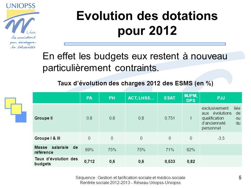 5 Evolution des dotations pour 2012 En effet les budgets eux restent à nouveau particulièrement contraints. Séquence : Gestion et tarification sociale