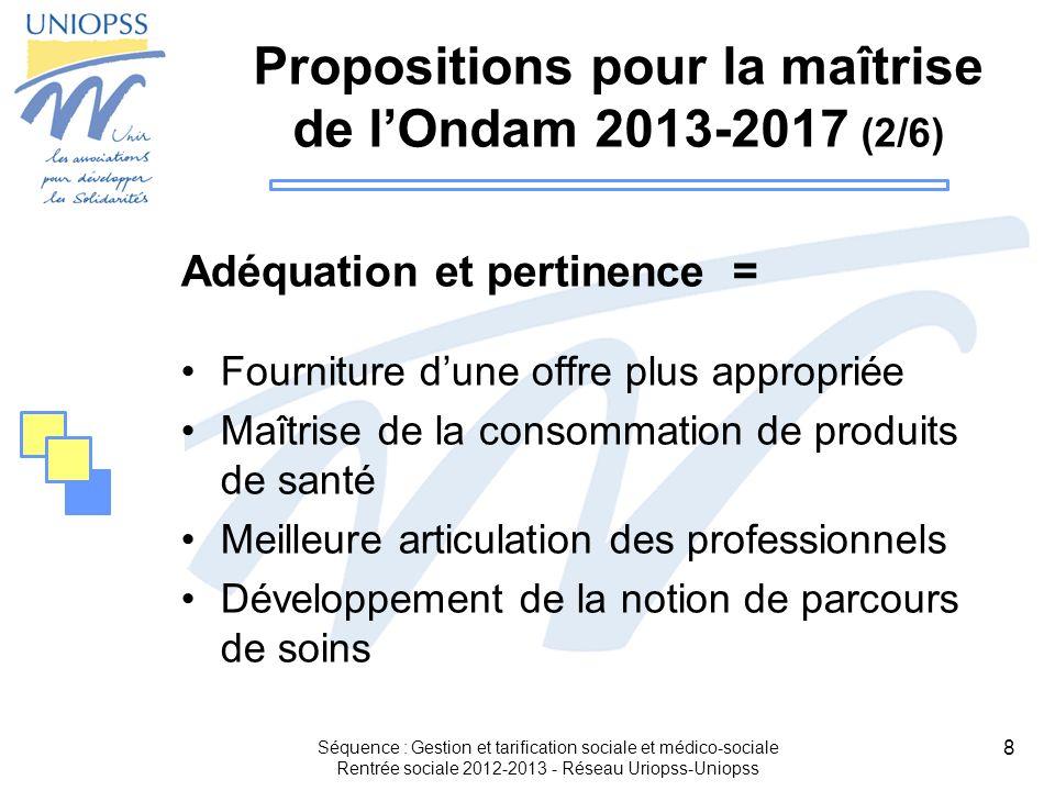 8 Propositions pour la maîtrise de lOndam 2013-2017 (2/6) Adéquation et pertinence = Fourniture dune offre plus appropriée Maîtrise de la consommation