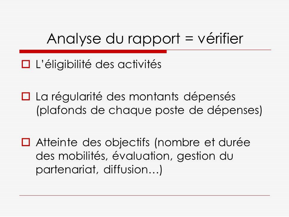 Analyse du rapport = vérifier Léligibilité des activités La régularité des montants dépensés (plafonds de chaque poste de dépenses) Atteinte des objectifs (nombre et durée des mobilités, évaluation, gestion du partenariat, diffusion…)