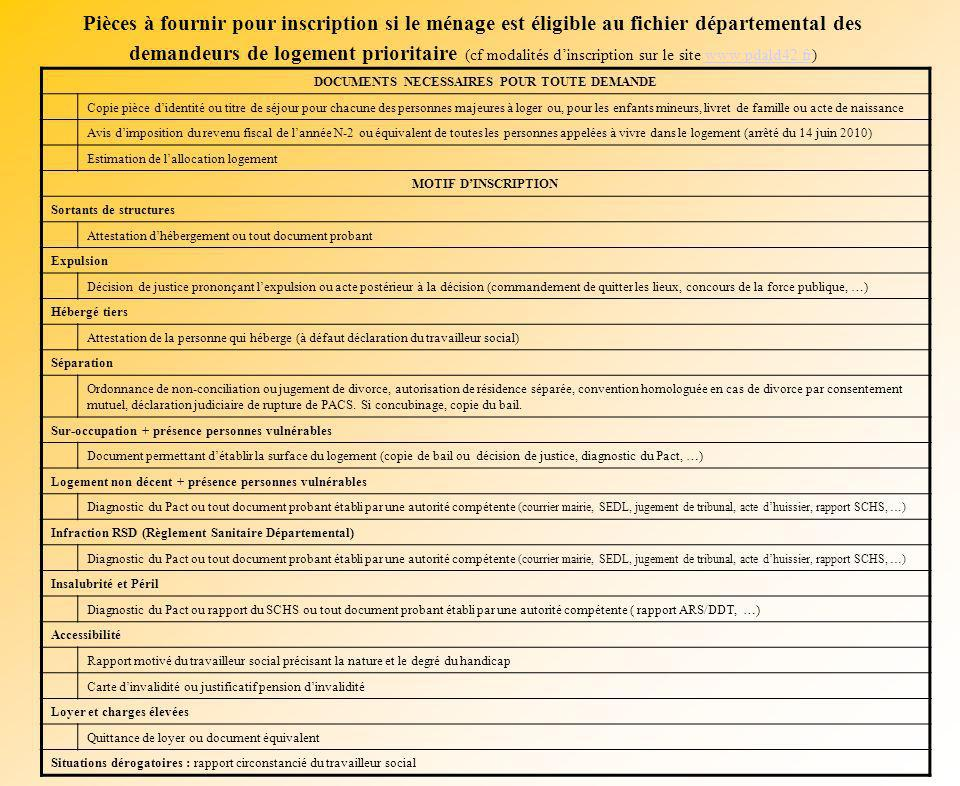 Pièces à fournir pour inscription si le ménage est éligible au fichier départemental des demandeurs de logement prioritaire (cf modalités dinscription