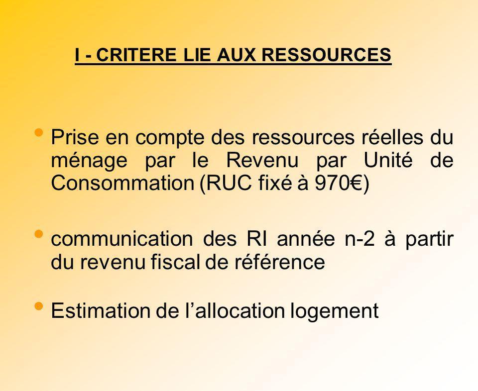 I - CRITERE LIE AUX RESSOURCES Prise en compte des ressources réelles du ménage par le Revenu par Unité de Consommation (RUC fixé à 970) communication