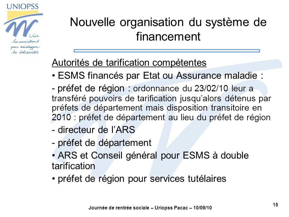 15 Journée de rentrée sociale – Uriopss Pacac – 10/09/10 Nouvelle organisation du système de financement Autorités de tarification compétentes ESMS fi