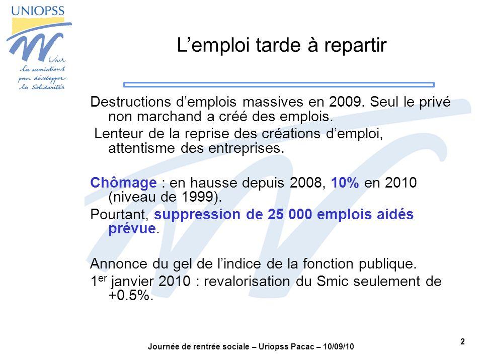 2 Journée de rentrée sociale – Uriopss Pacac – 10/09/10 Lemploi tarde à repartir Destructions demplois massives en 2009. Seul le privé non marchand a