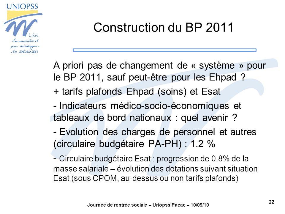 22 Journée de rentrée sociale – Uriopss Pacac – 10/09/10 Construction du BP 2011 A priori pas de changement de « système » pour le BP 2011, sauf peut-