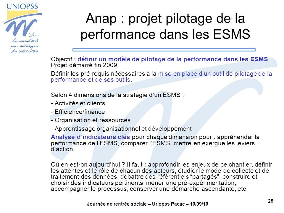 25 Journée de rentrée sociale – Uriopss Pacac – 10/09/10 Anap : projet pilotage de la performance dans les ESMS Objectif : définir un modèle de pilota