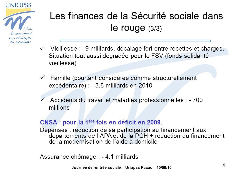 5 Journée de rentrée sociale – Uriopss Pacac – 10/09/10 Les finances de la Sécurité sociale dans le rouge (3/3) Vieillesse : - 9 milliards, décalage f