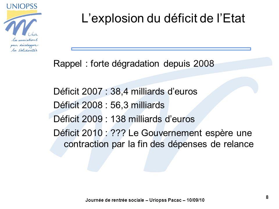 8 Journée de rentrée sociale – Uriopss Pacac – 10/09/10 Lexplosion du déficit de lEtat Rappel : forte dégradation depuis 2008 Déficit 2007 : 38,4 mill