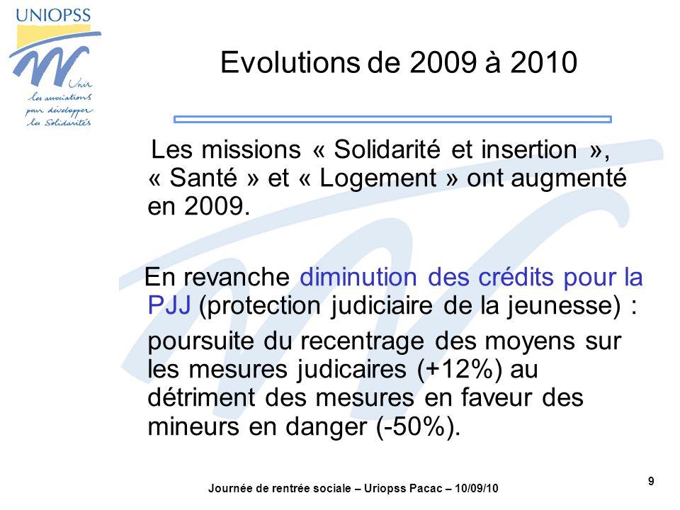 9 Journée de rentrée sociale – Uriopss Pacac – 10/09/10 Evolutions de 2009 à 2010 Les missions « Solidarité et insertion », « Santé » et « Logement »