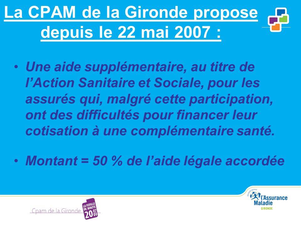 La CPAM de la Gironde propose depuis le 22 mai 2007 : Une aide supplémentaire, au titre de lAction Sanitaire et Sociale, pour les assurés qui, malgré cette participation, ont des difficultés pour financer leur cotisation à une complémentaire santé.