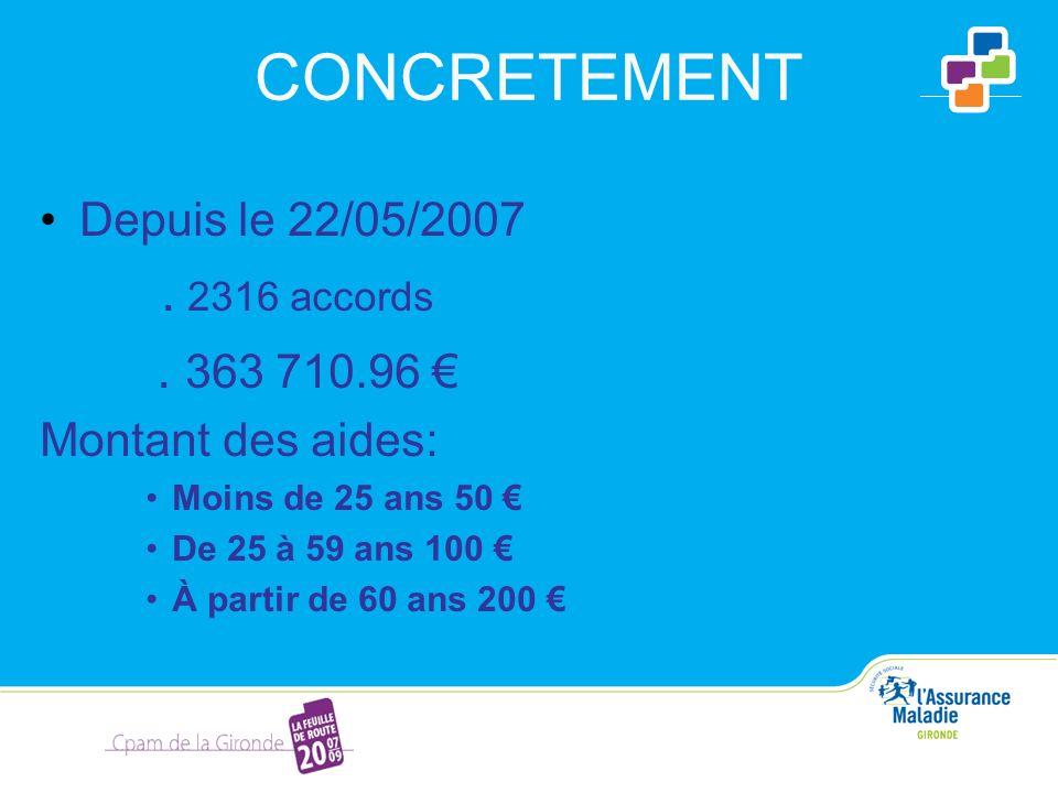 CONCRETEMENT Depuis le 22/05/2007. 2316 accords. 363 710.96 Montant des aides: Moins de 25 ans 50 De 25 à 59 ans 100 À partir de 60 ans 200