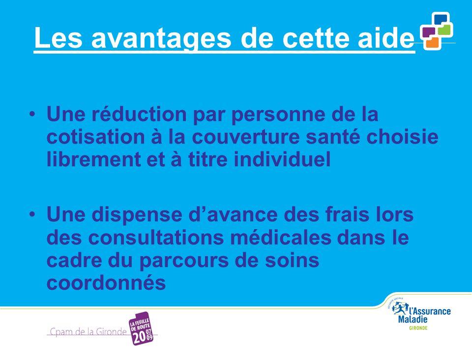 Les avantages de cette aide Une réduction par personne de la cotisation à la couverture santé choisie librement et à titre individuel Une dispense dav