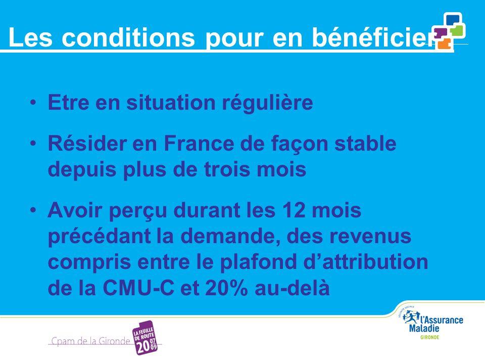 Les conditions pour en bénéficier : Etre en situation régulière Résider en France de façon stable depuis plus de trois mois Avoir perçu durant les 12 mois précédant la demande, des revenus compris entre le plafond dattribution de la CMU-C et 20% au-delà